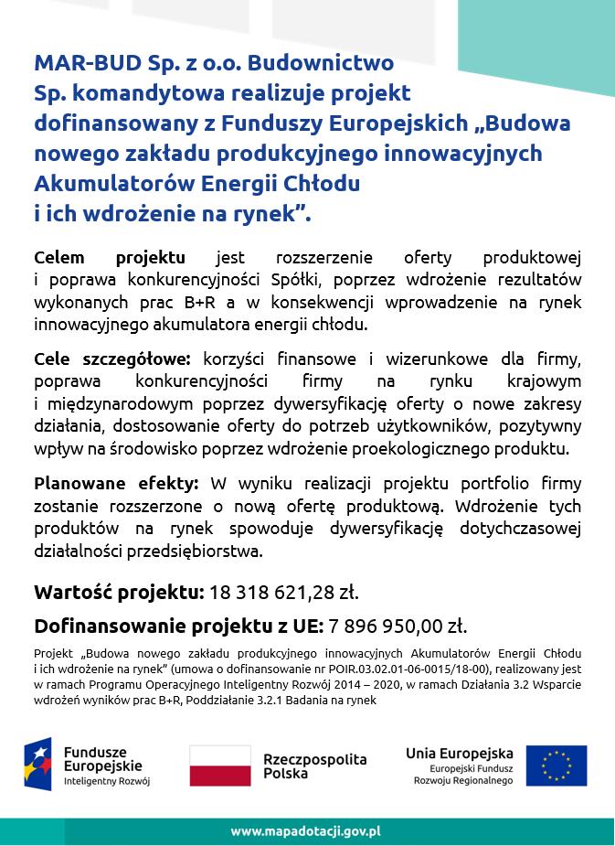 Plakat Fabryka